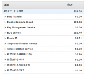 aws_price_detail